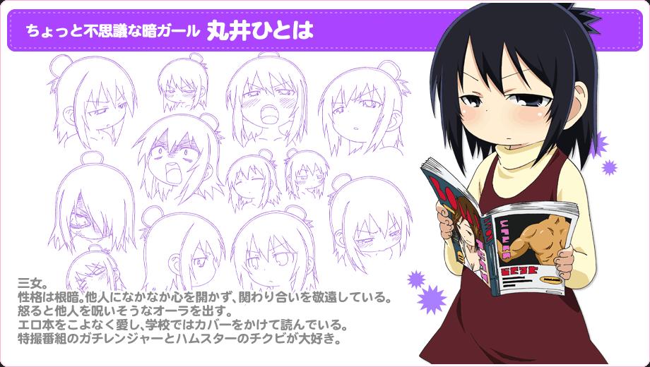 Mest dystre anime personer i 2010