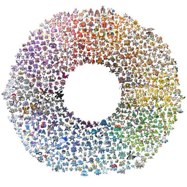 Det kunne ligne at farvehjulet er en variation af det tidligere skema