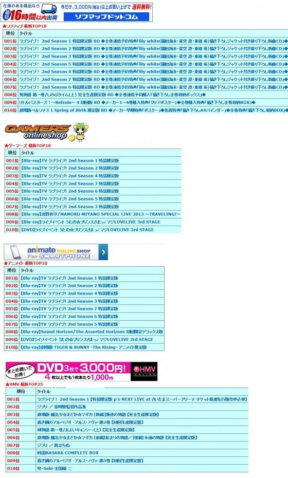 """Anden sæson af """"Love Live!"""" animeen på Blu-Ray dominerer salget"""