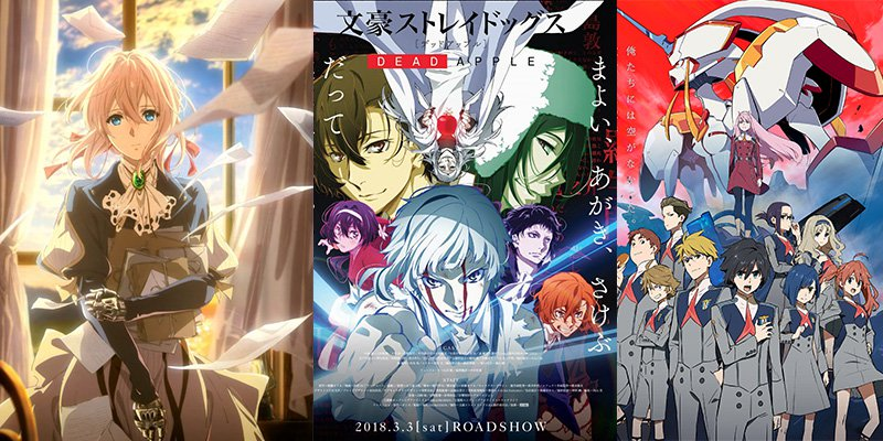 Top 10 anime ifølge NewType maj 2018