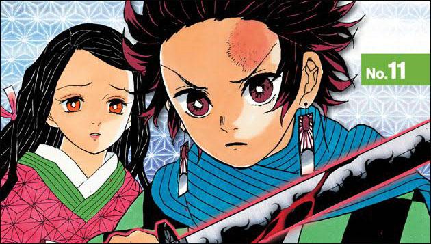 Kimetsu no Yaiaba Anime Info