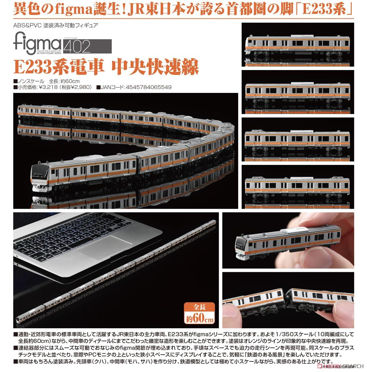 figma E233 Train: Chou Line (Rapid)
